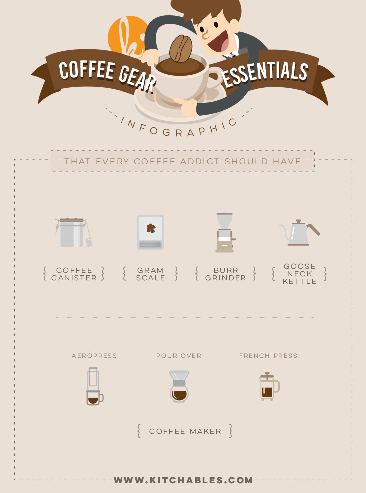 coffee_essentials