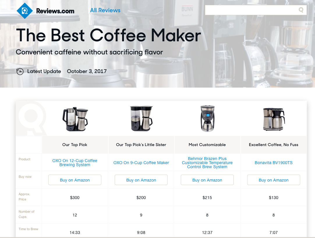 A Quick Guide To Coffee Maker Reviews Online - Coffeerama
